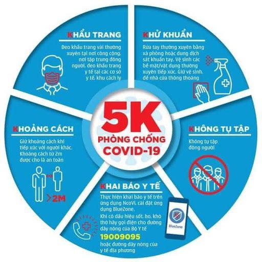 5k phòng chống dịch Covid-19