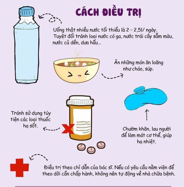 Cách điều trị người bị sốt xuất huyết