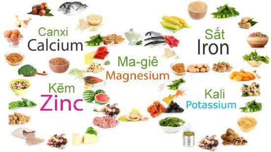 Lạm dụng thực phẩm chức năng sẽ gây tác hại gì?